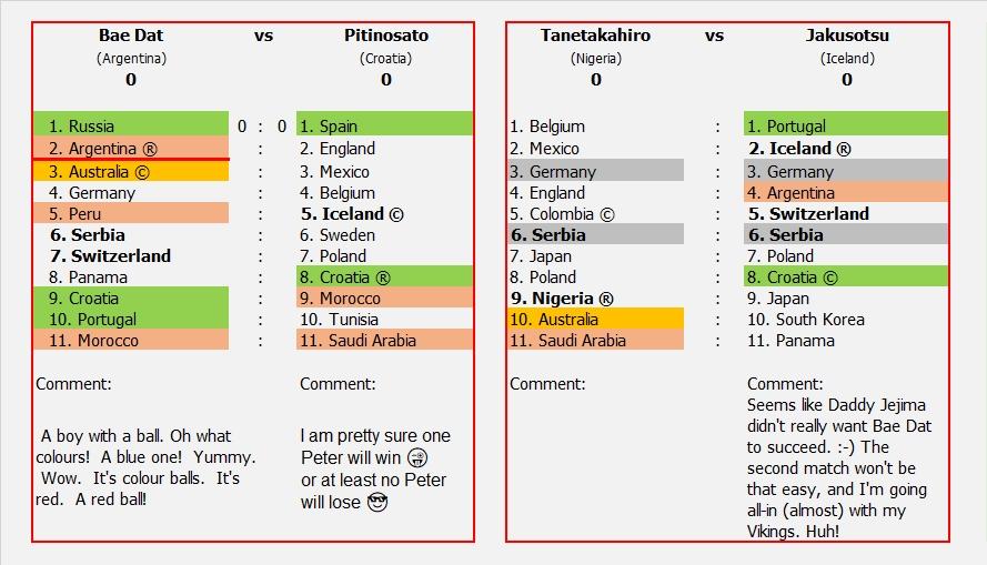 WC2018_Round2_Day_3.jpg